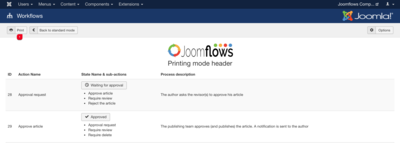 Print workflows to transmit and work joomflows